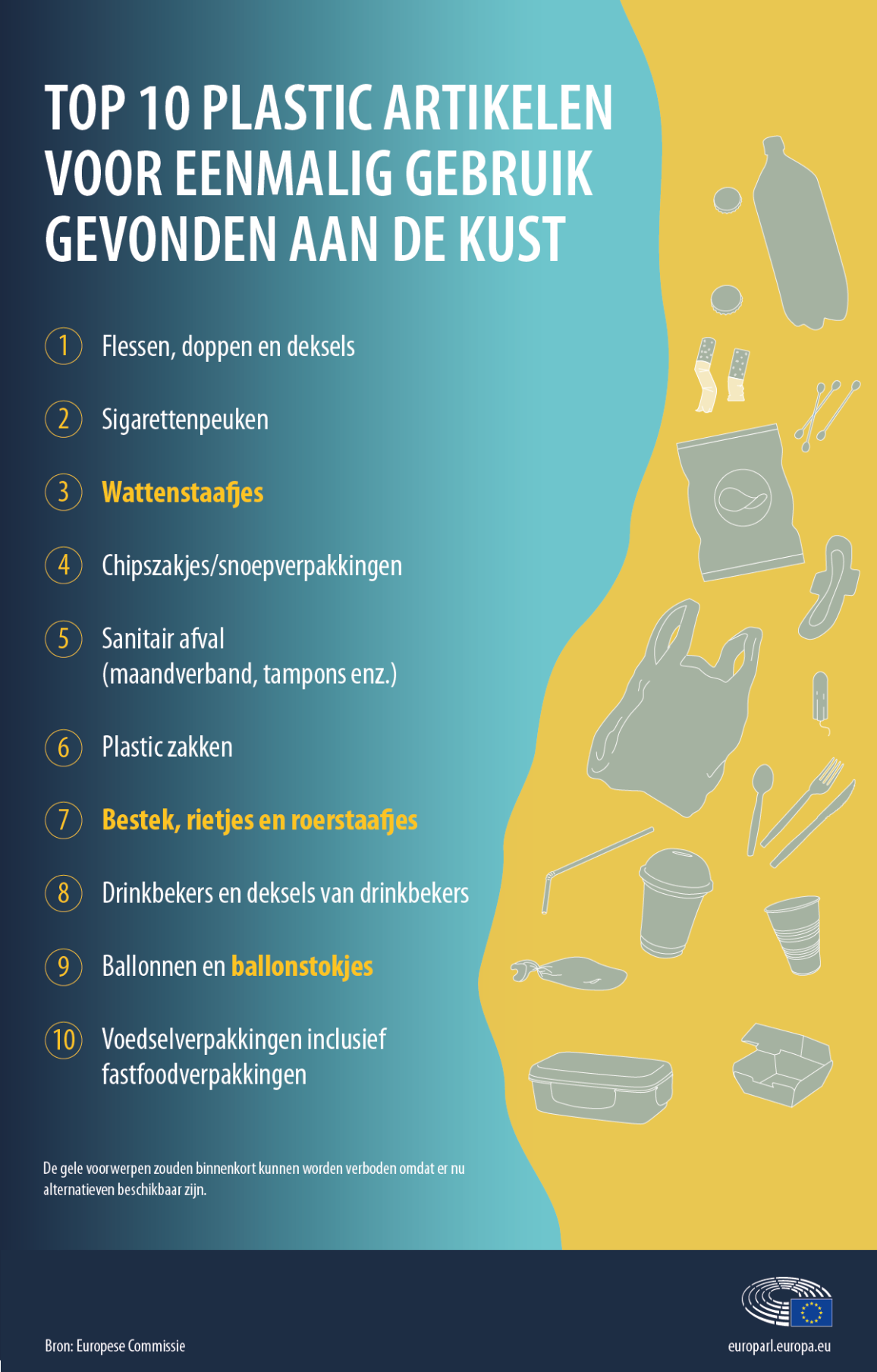 Infografiek