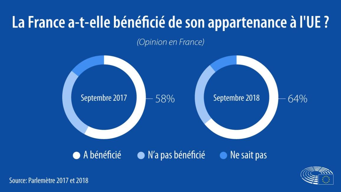FR_Eurobaromètre