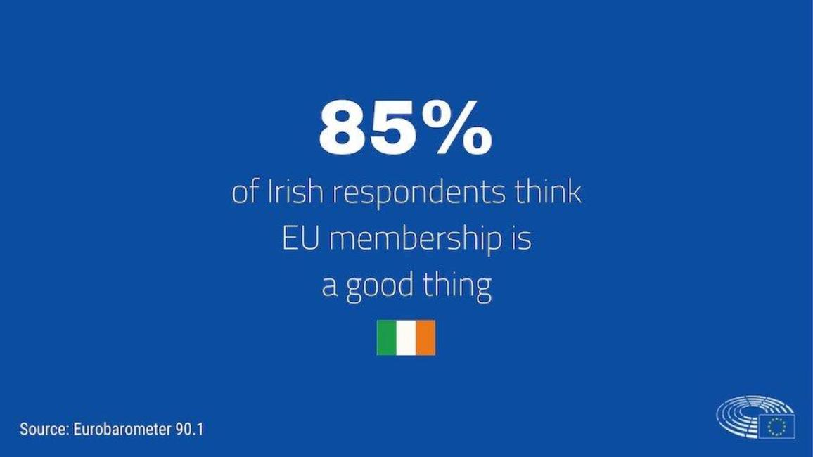 EU Membership Ireland