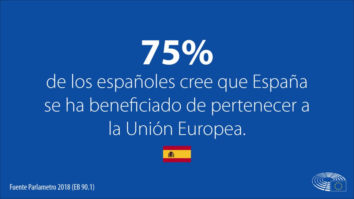 Eurobarometer_ES benefits
