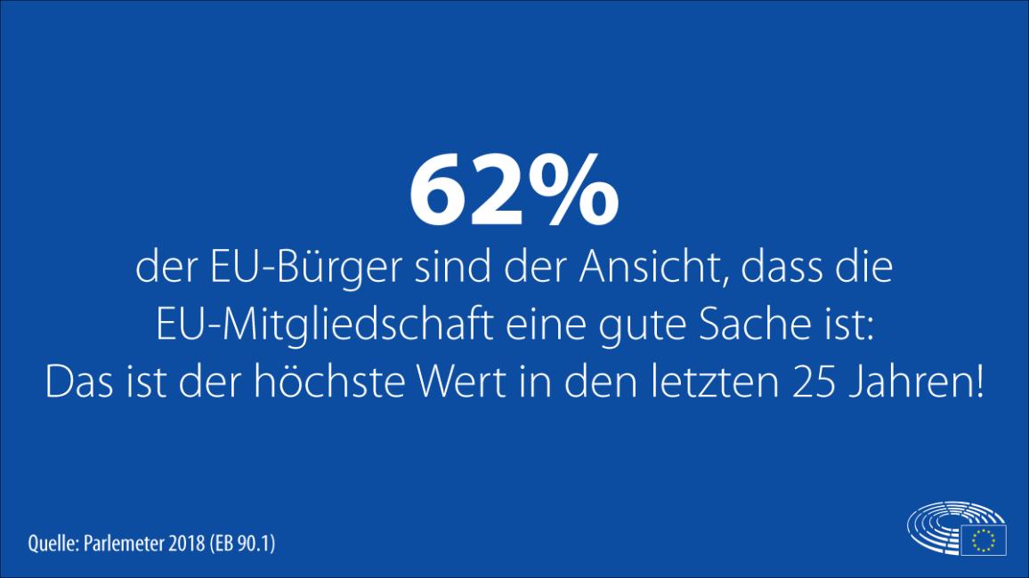 Eurobarometer 2018