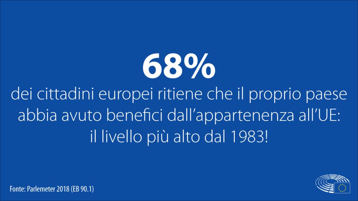 Eurobarometer_IT benefits