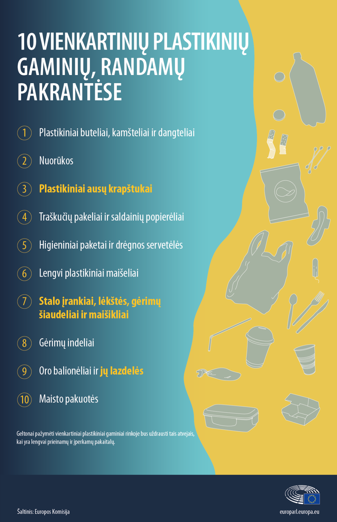 Europos paplūdimius teršiančios plastikinės šiukšlės