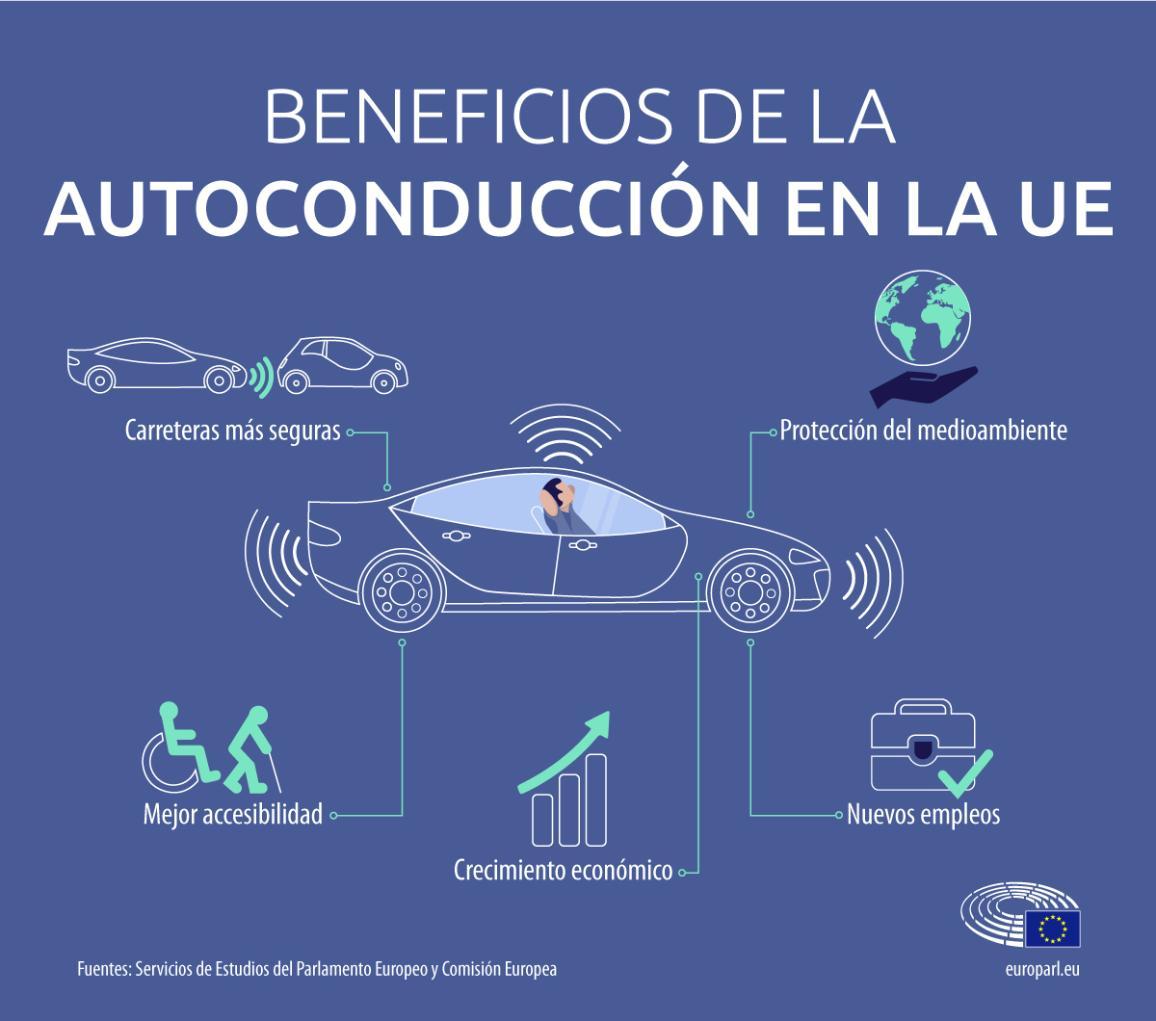 Infografía: beneficios de la autoconducción en la UE