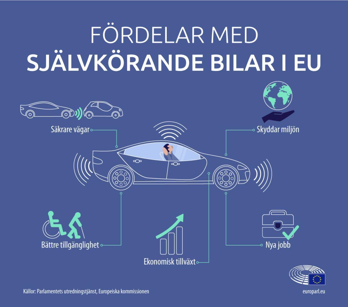 Grafik om  fördelarna  med självkörande bilar i EU