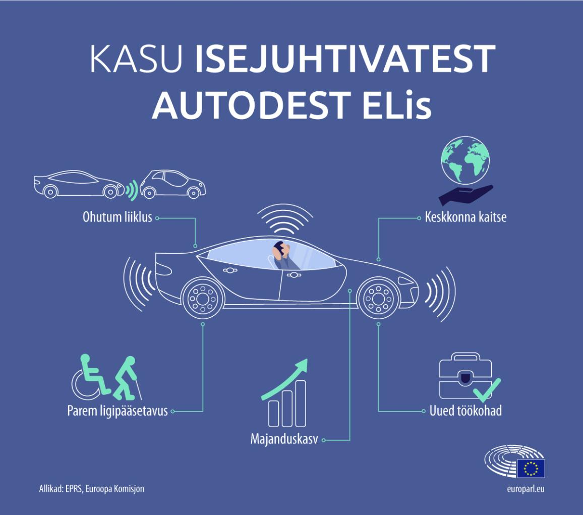 infographie illustration on self-driving cars in the EU