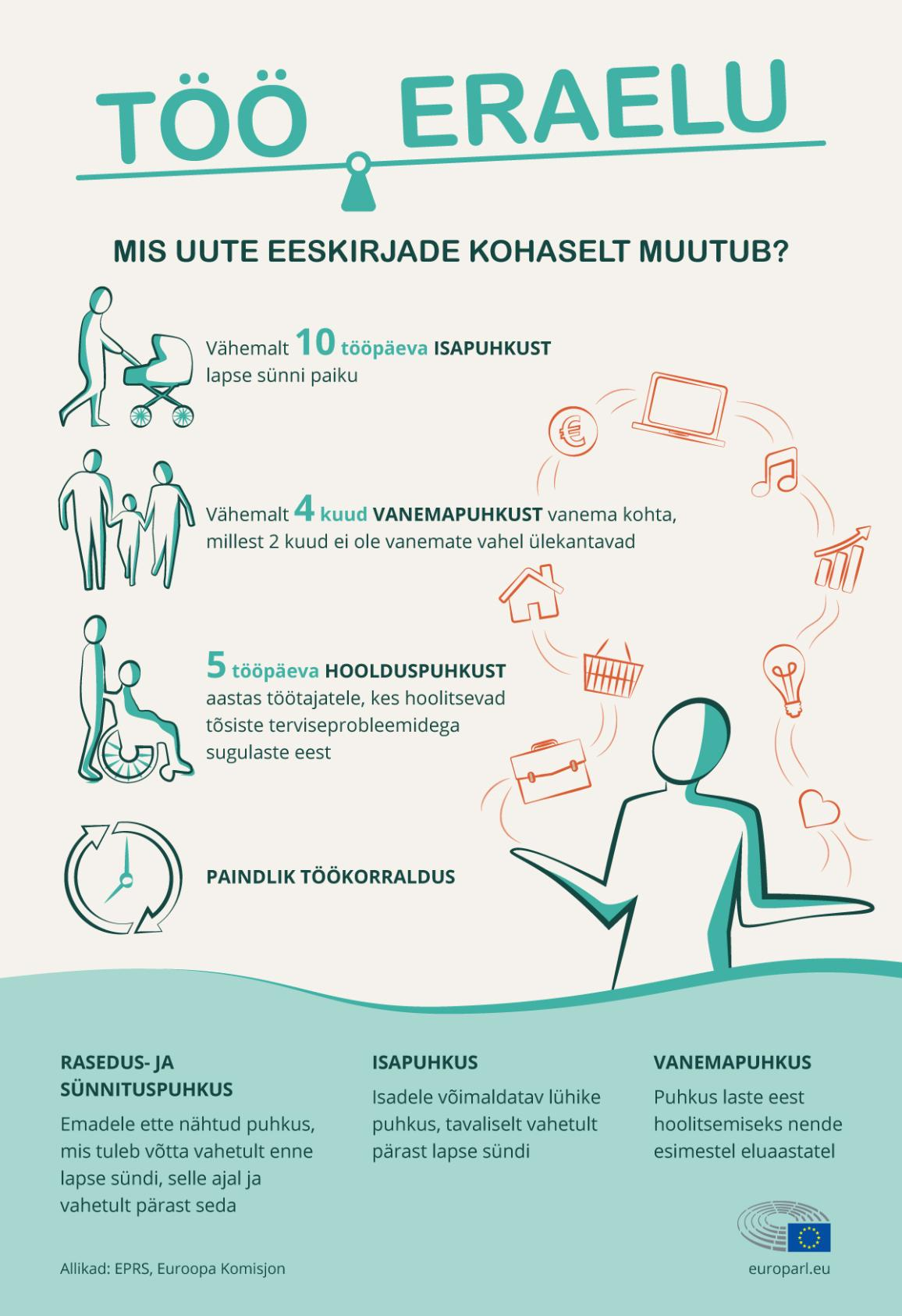 infographic on work-life balance in the European Union
