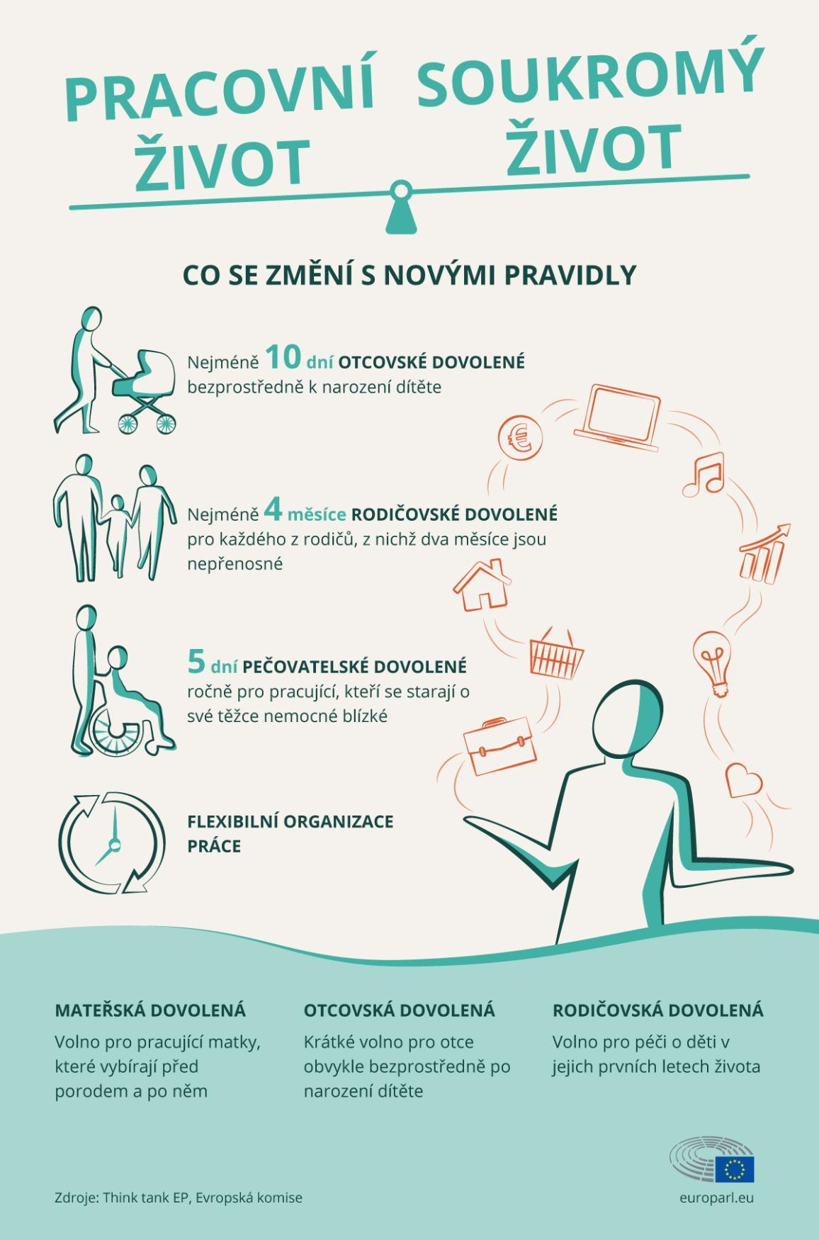 infografika jak zlepšit rovnováhu mezi pracovním a soukromým životem