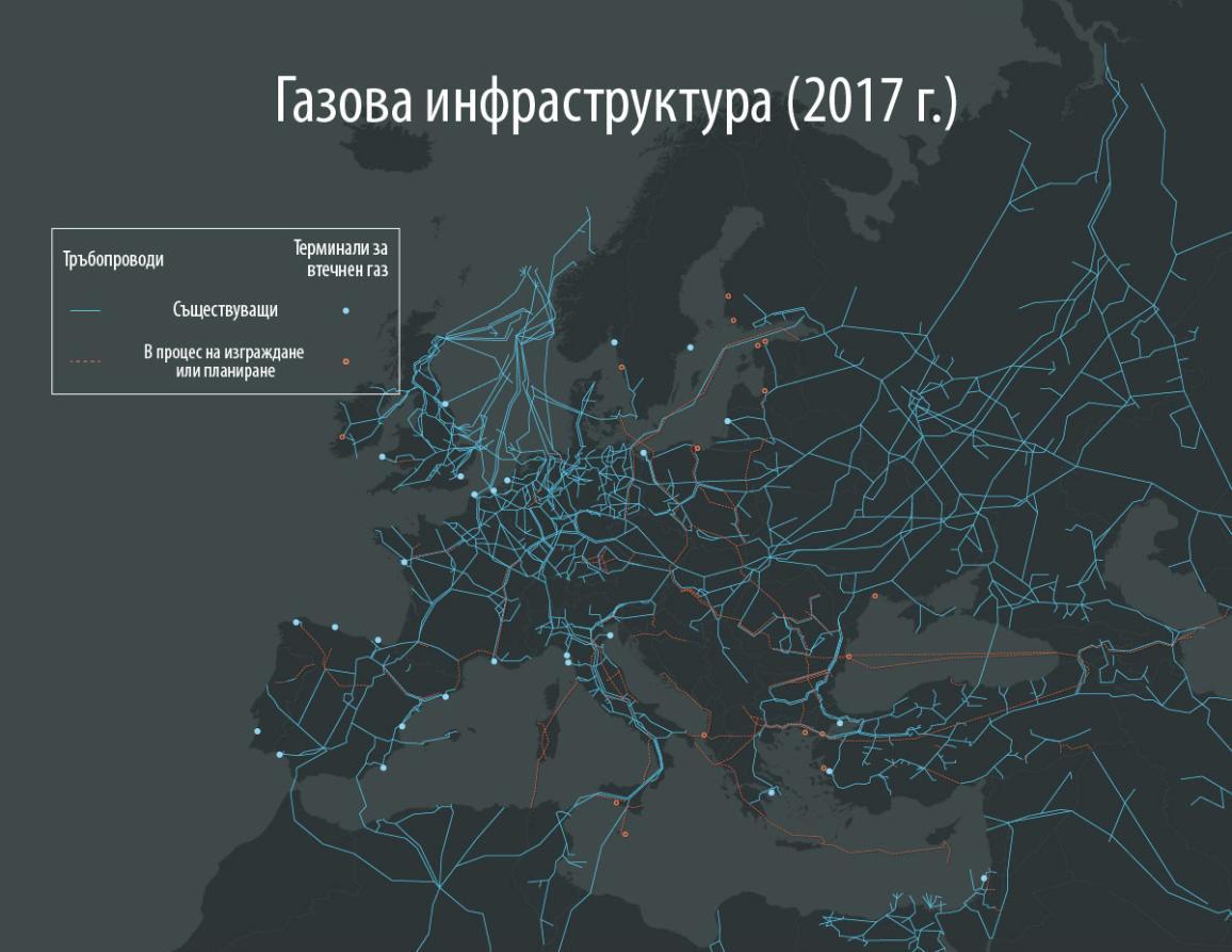 Инфографика за газовата инфраструктура в ЕС и Европа