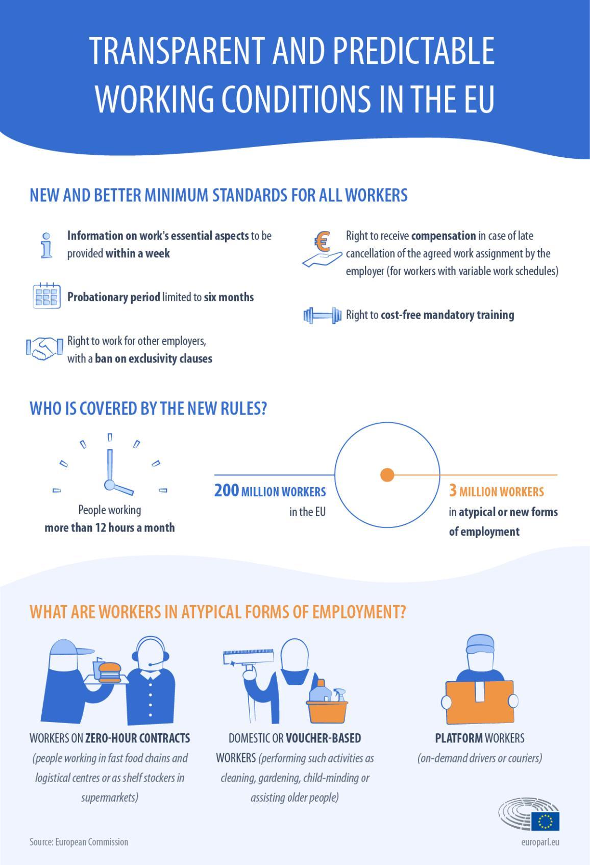 par darba apstākļiem Eiropas Savienībā