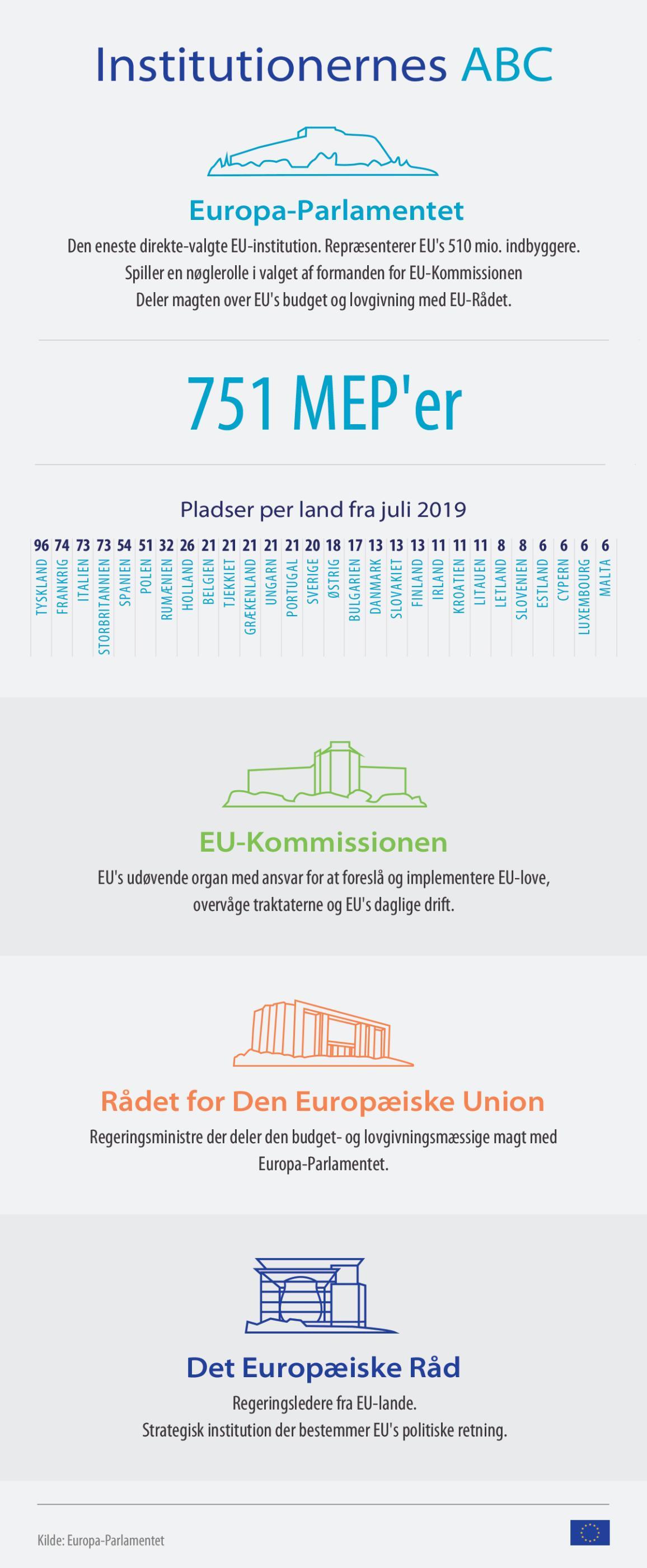 © European Union 2019 -EP