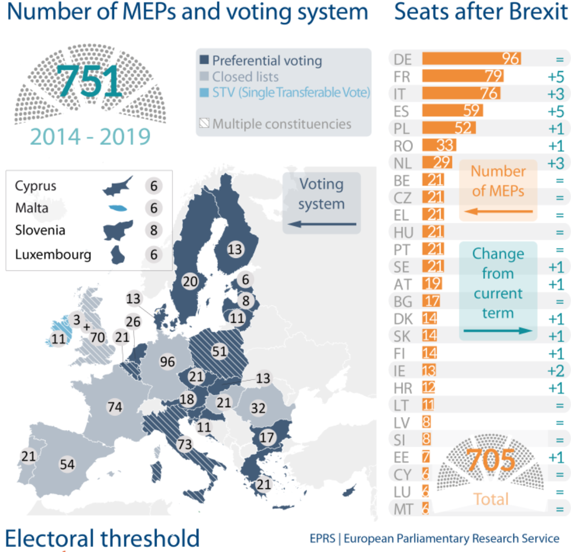 electoral-situation_number-of-meps