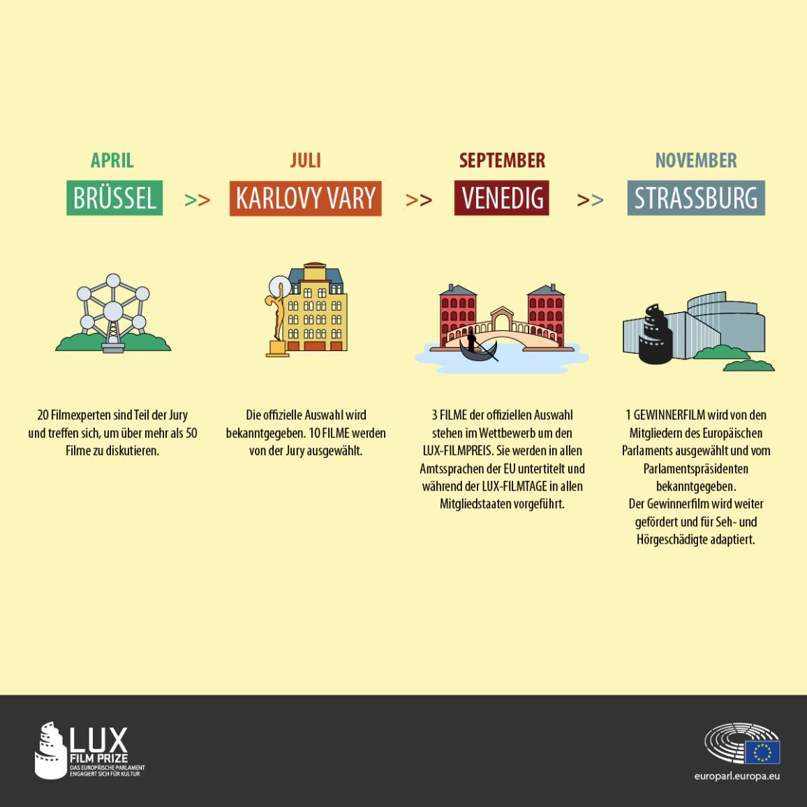 Infografik © European Union 2019 -EP