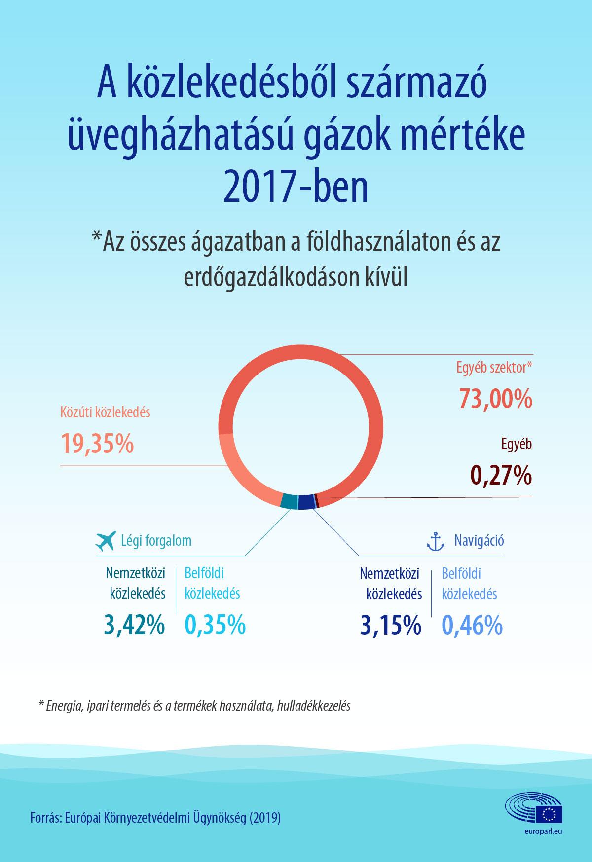 szuper jövedelmező stratégia a 2021 as opciókhoz