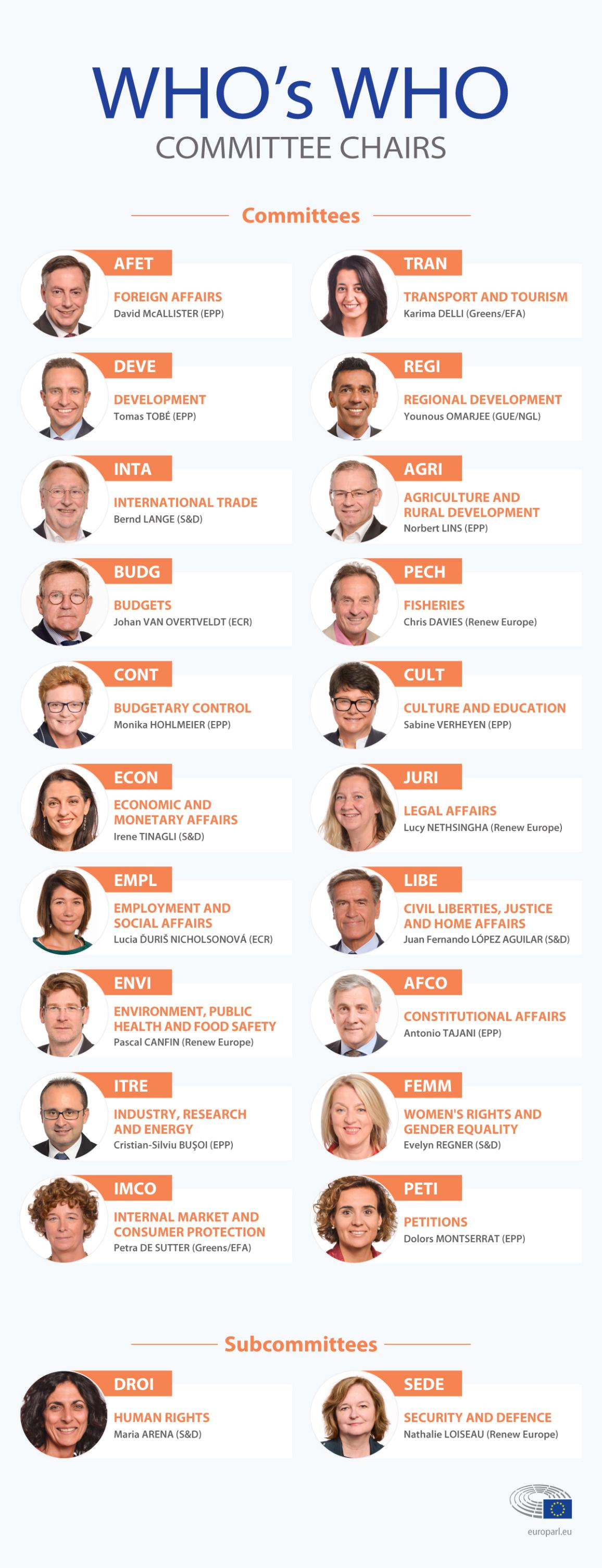 infographic on who's who - Committee chairs
