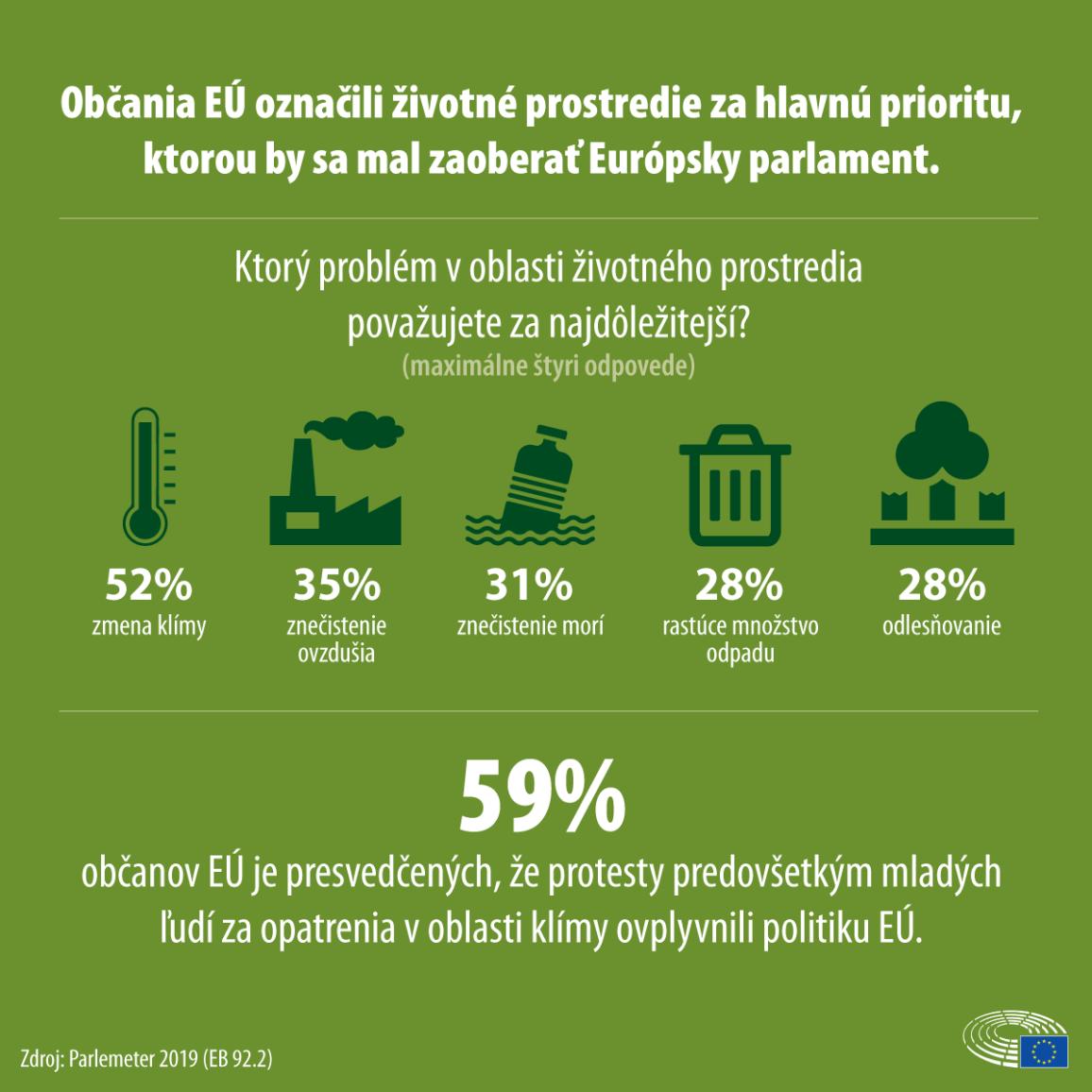 © EP-EÚ