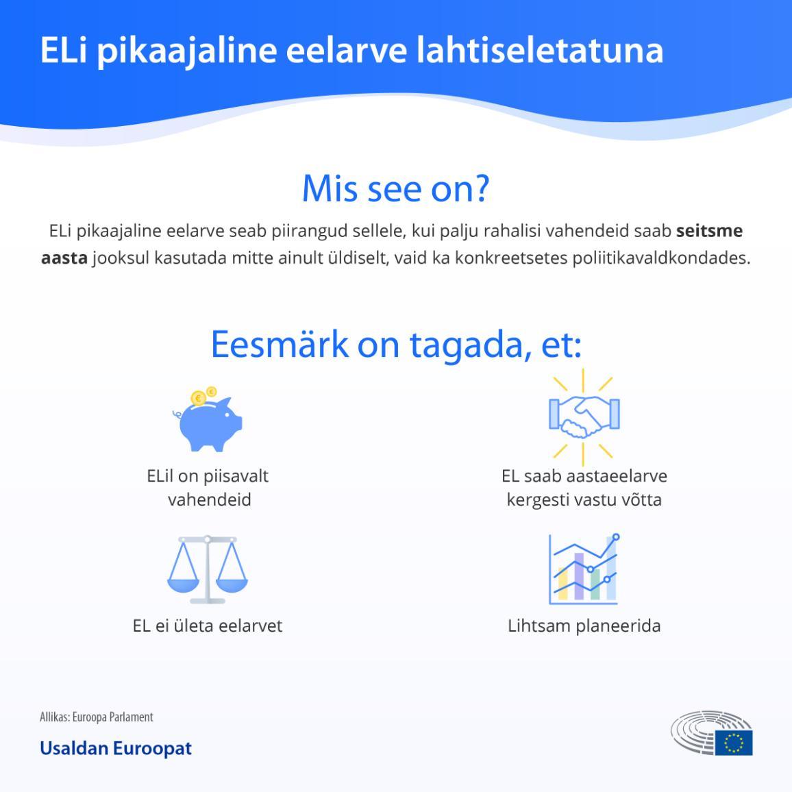 Infograafika: mis on ELi pikaajaline eelarve