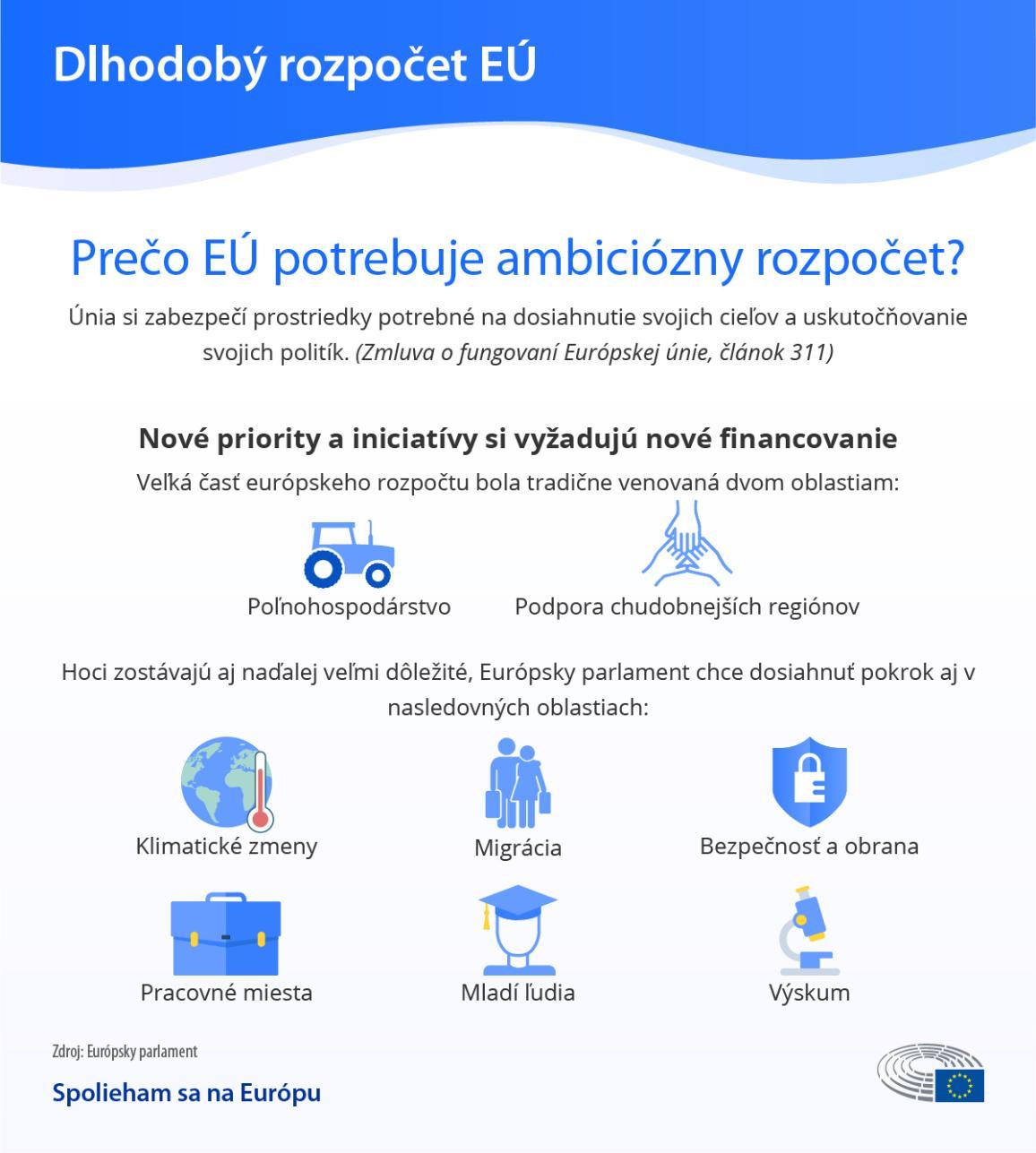Infografika: Prečo EÚ potrebuje ambiciózny rozpočet