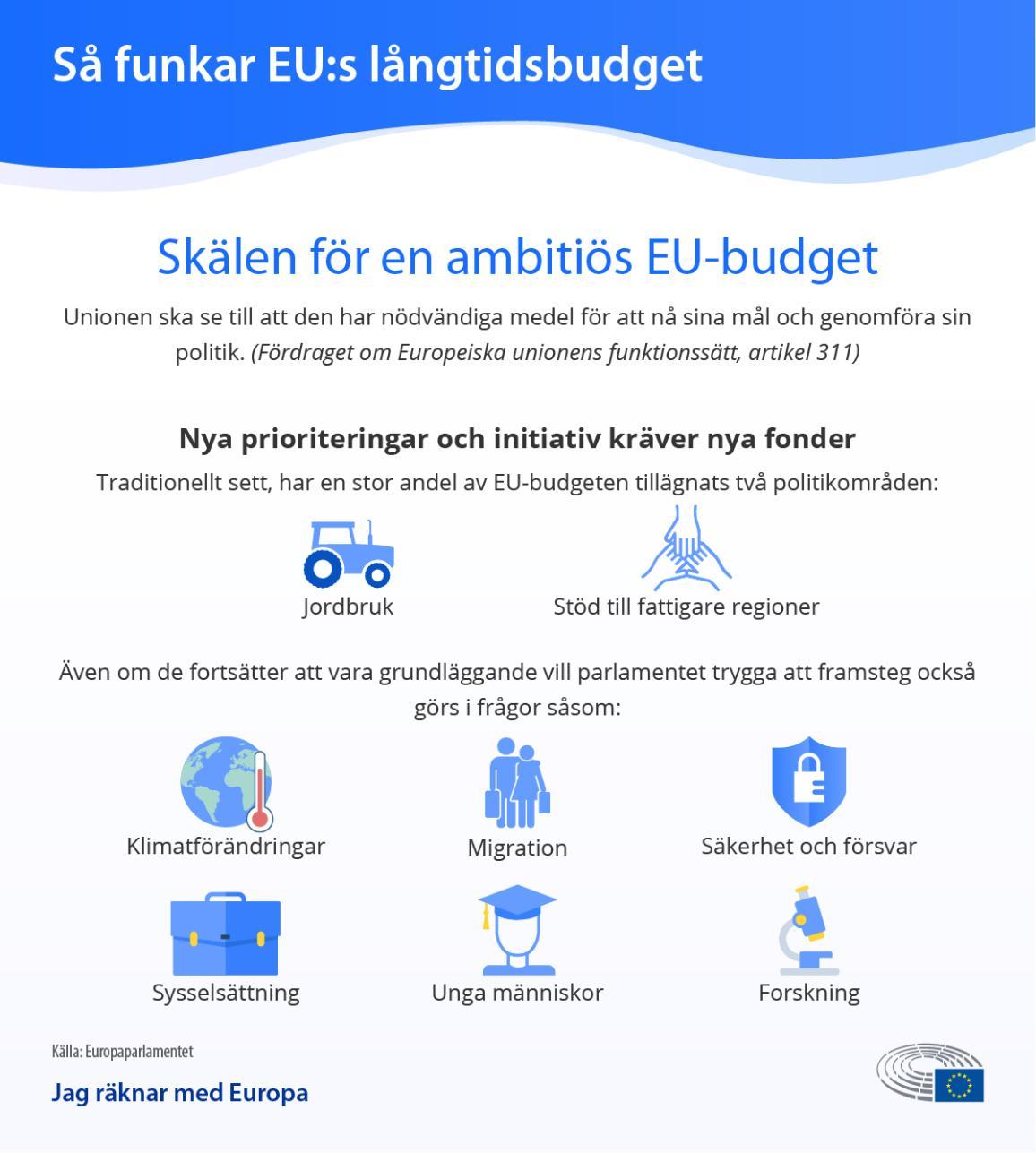 Grafik om skälen till att EU-budgeten ska vara ambitiös