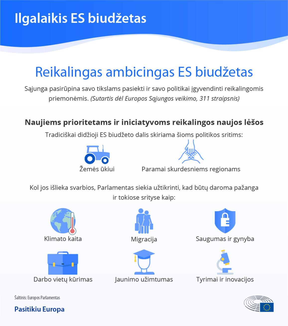 Infografikas: ambicingas ES biudžetas