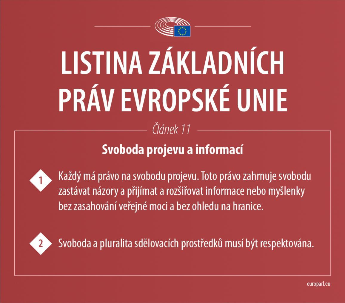 Infografika s Článkem 11 Listiny základních práv EU o svobodě projevu