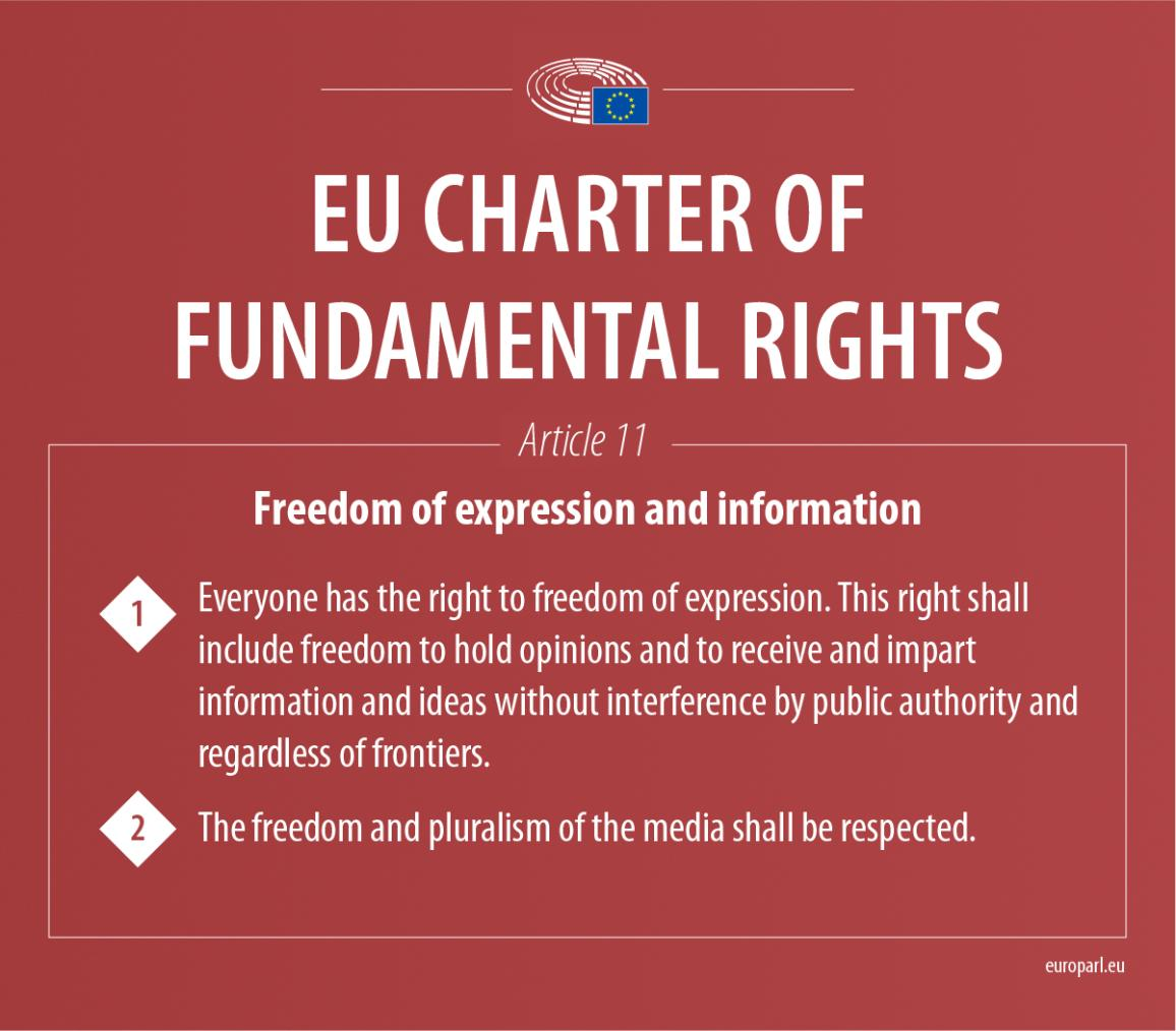 Infographic showing Article 11 of the EU charter of fundamental rights on freedom of expression and information