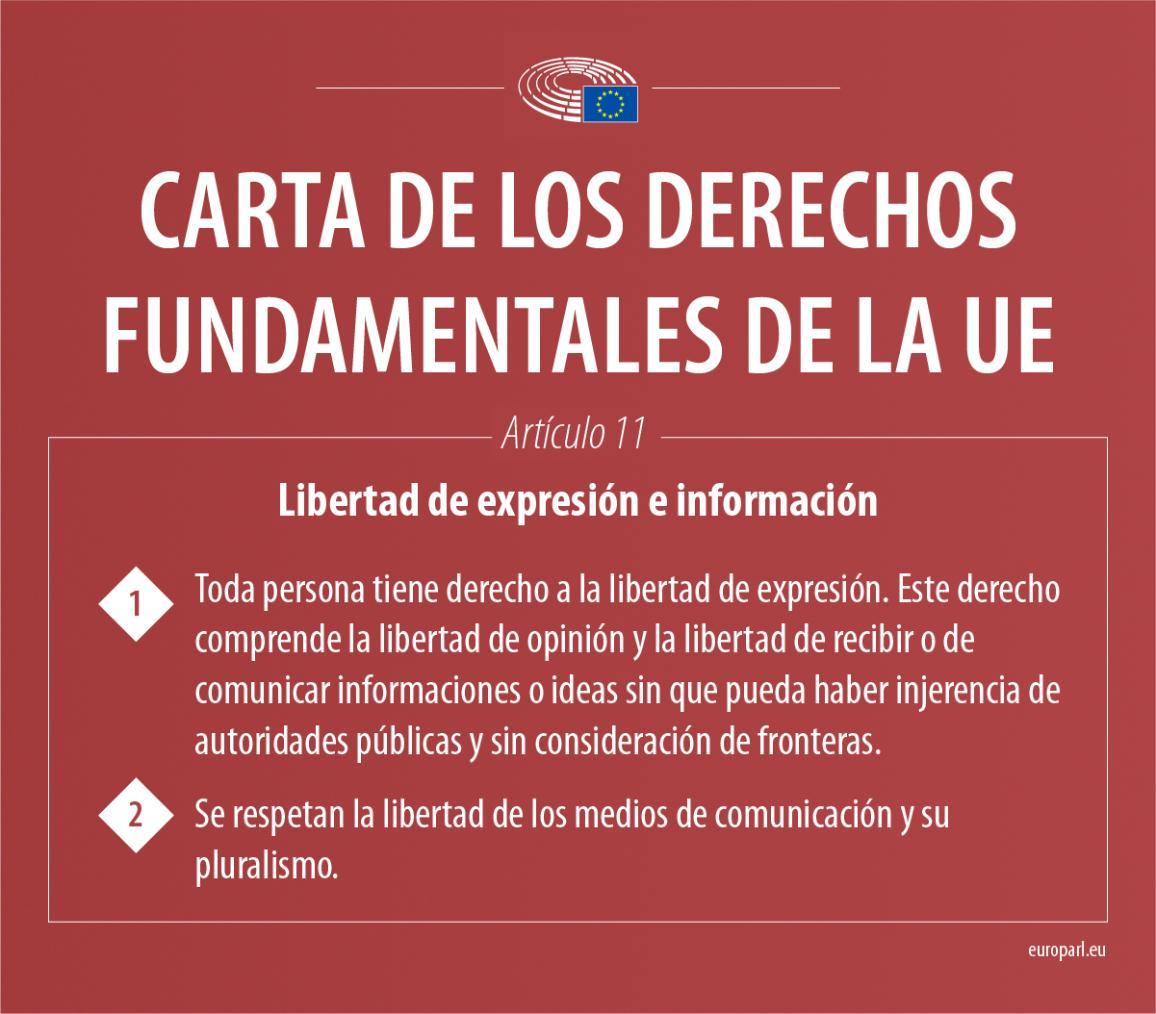 Infografía sobre el artículo 11 de la Carta de los Derechos Fundamentales de la UE que aborda la libertad de expresión e informaicón