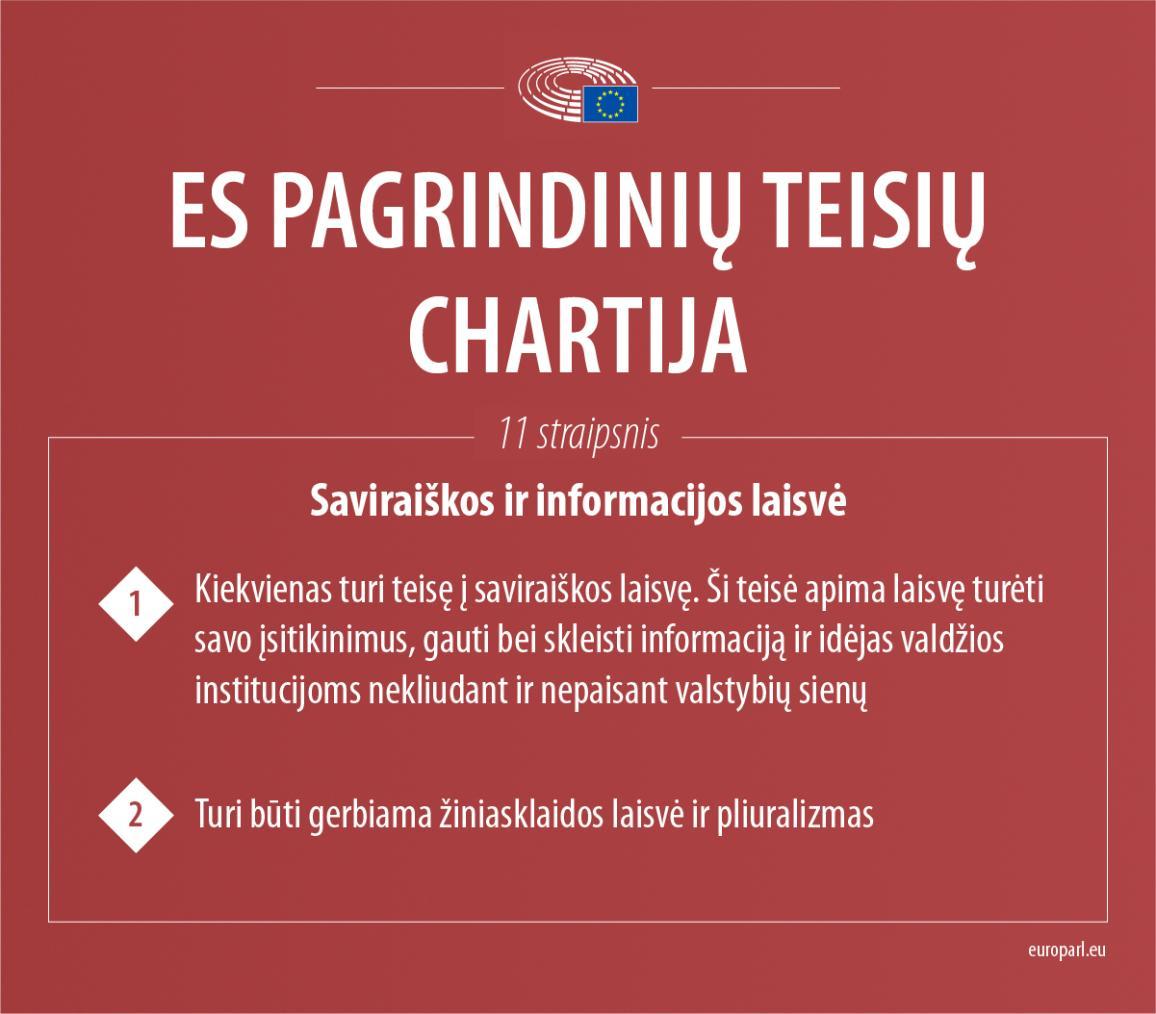 Infografikas: ES Pagrindinių teisių chartija