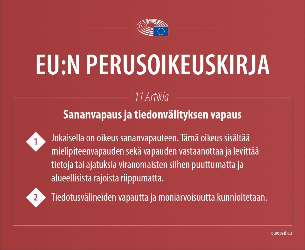 Infografiikka, jossa on EU:n perusoikeuskirjan artikla 11:n teksti sananvapaudesta ja tiedonvälityksenvapaudesta