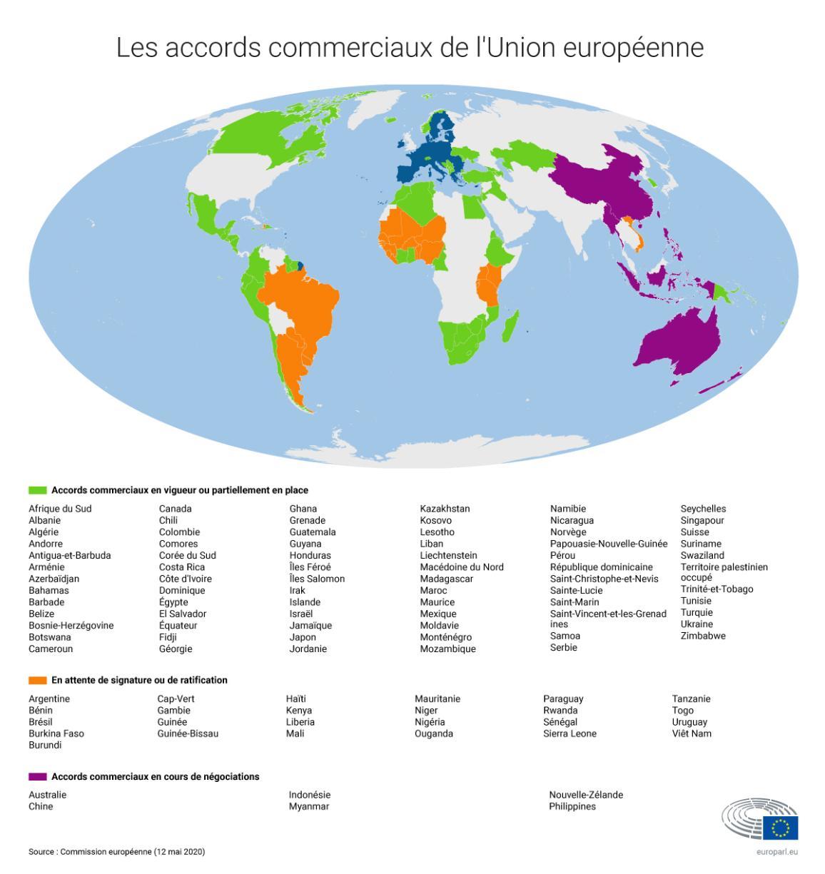 Carte montrant les accords commerciaux de l'UE