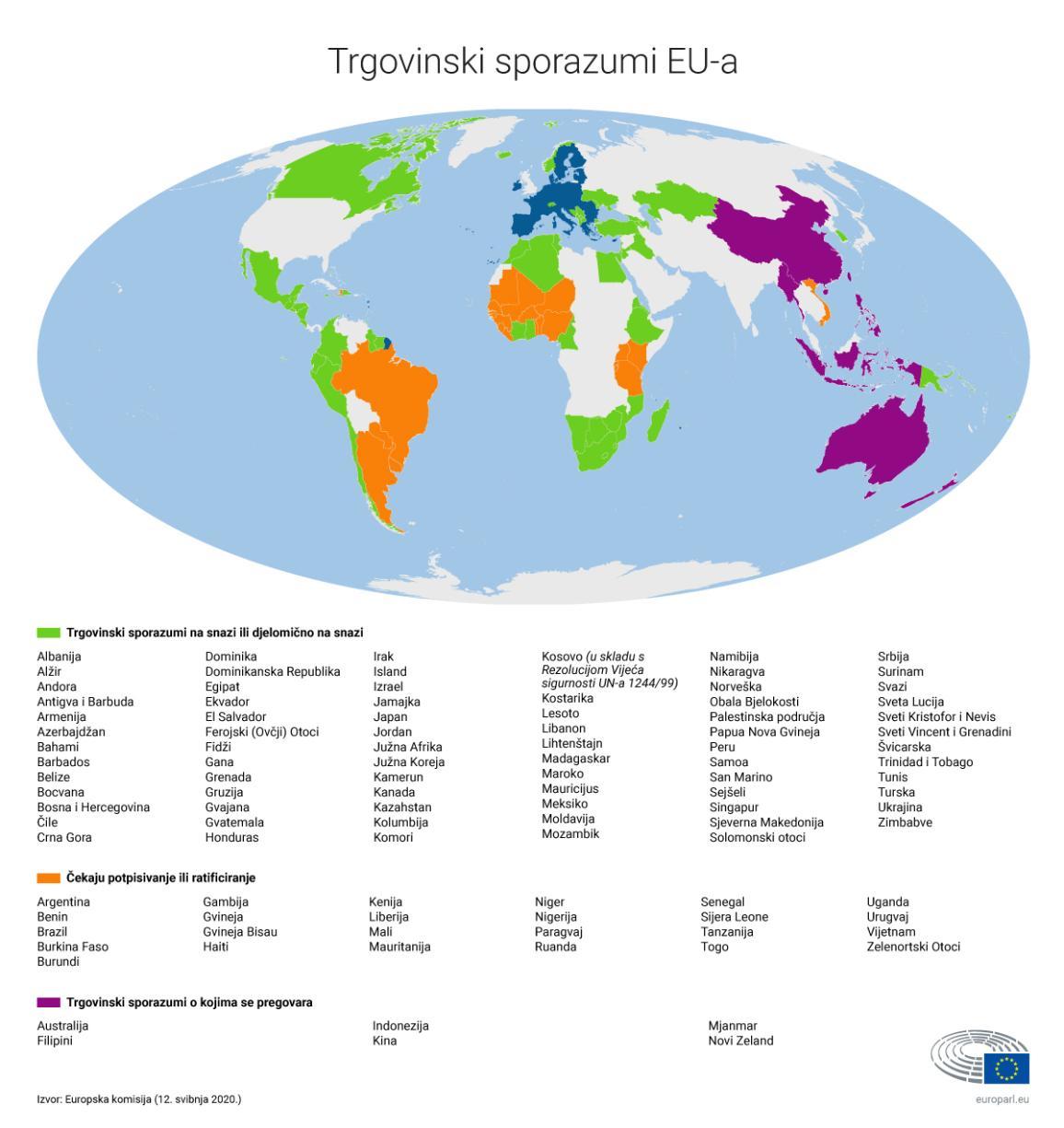 Prikaz karte svijeta i zemalja u različitim bojama ovisno o statusu trgovinskih sporazuma s EU-om