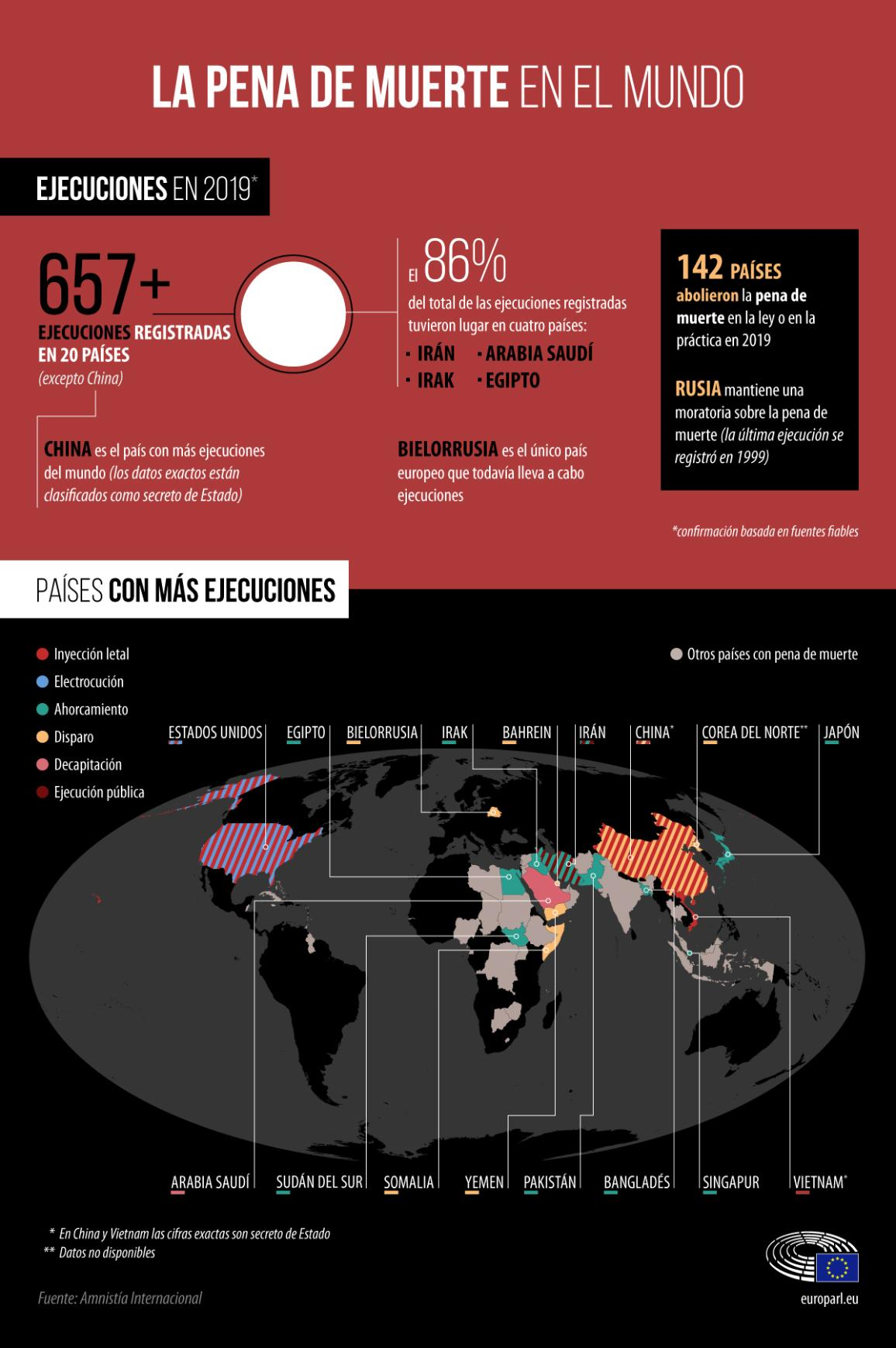 Infographic with fact and figures on death penalty in the world in 2019 and map countries with the most executions
