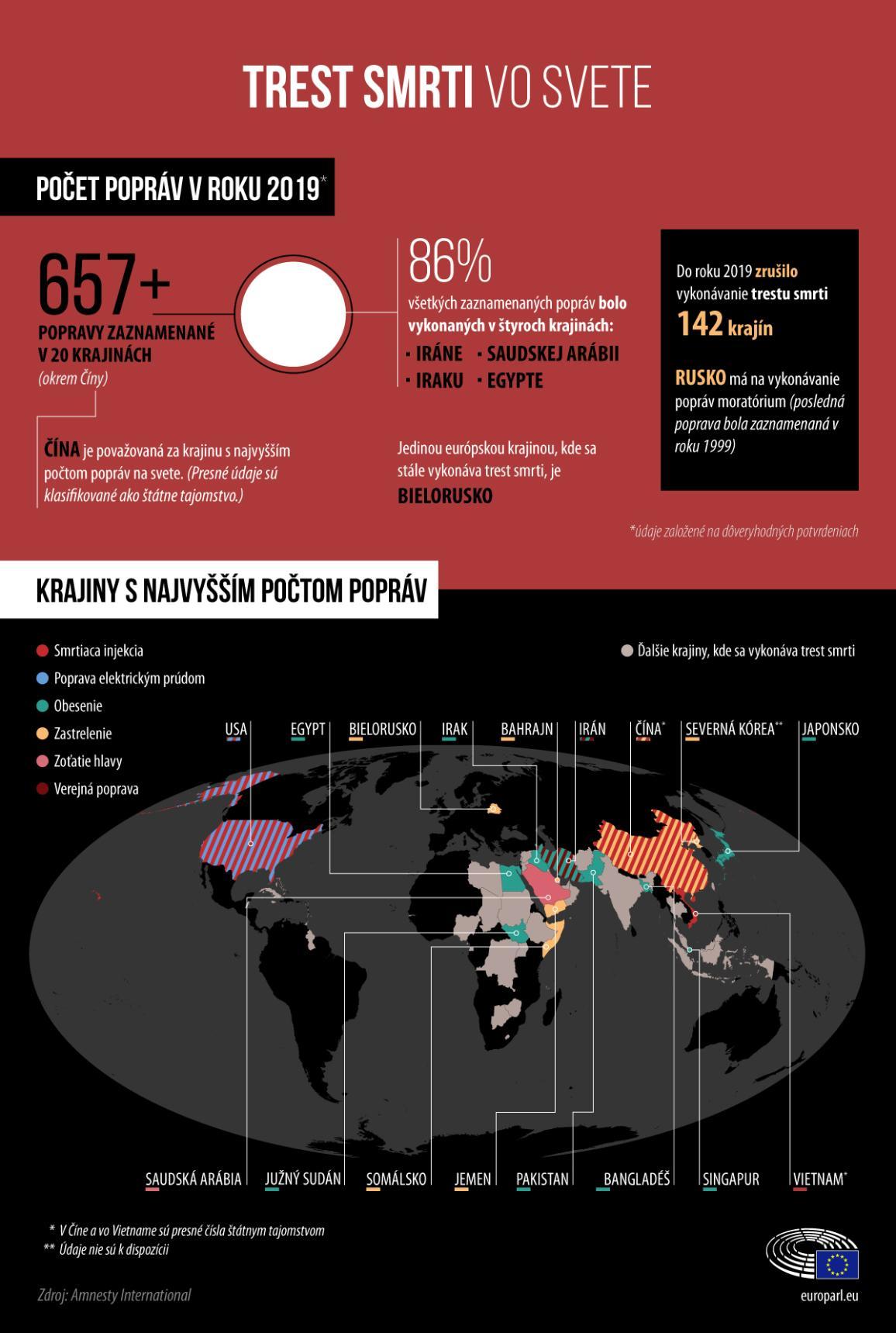 infografika o trestoch smrti vo svete