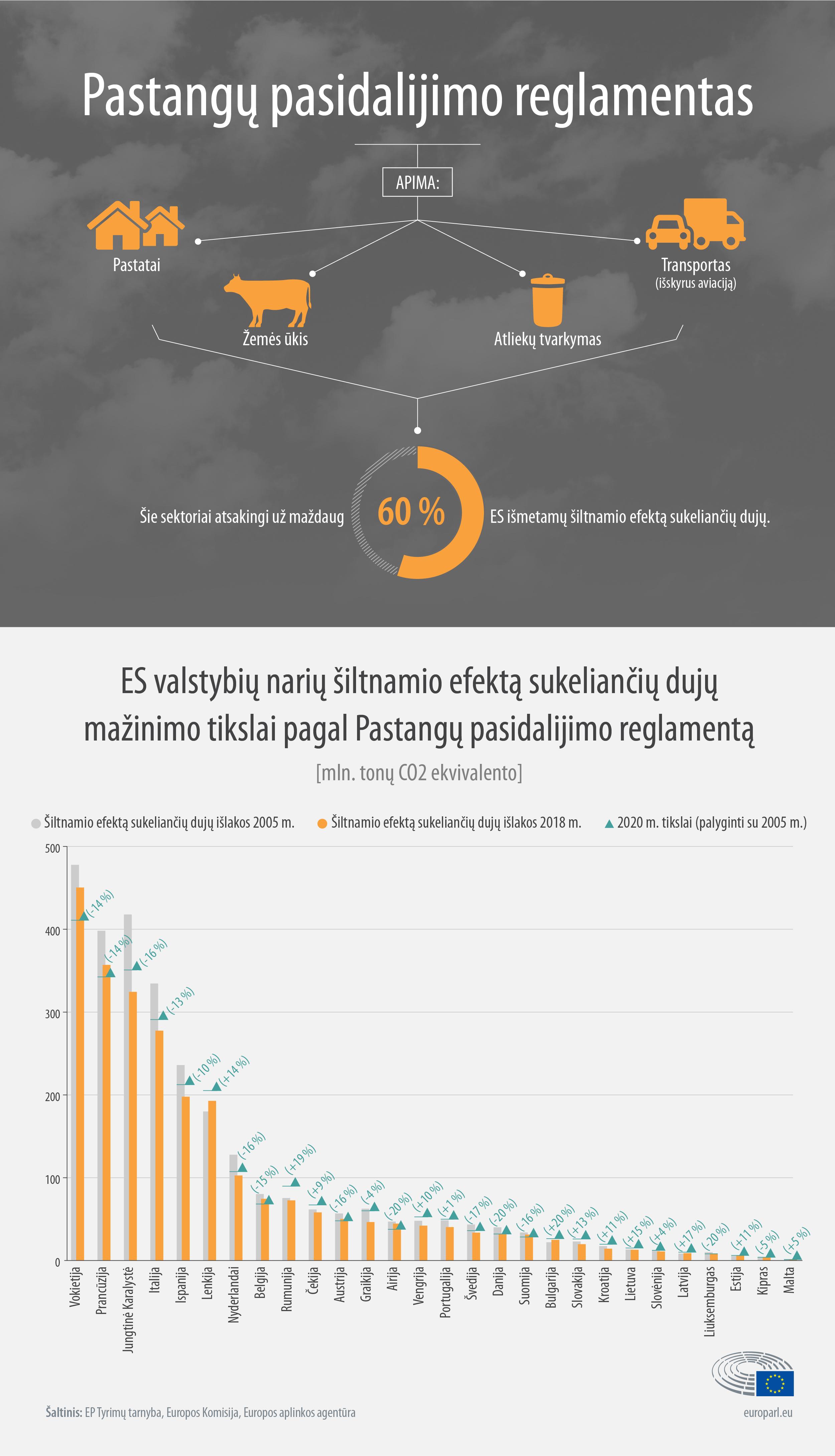 Europos sąjungos išmetamųjų teršalų prekybos sistema aviacija