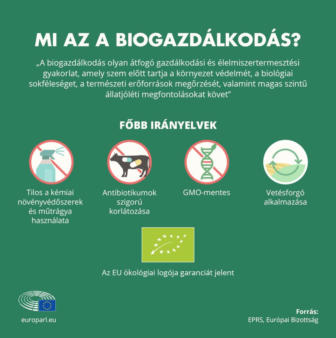 A bio- vagy ökológiai gazdálkodásra szigorú szabályok vonatkoznak