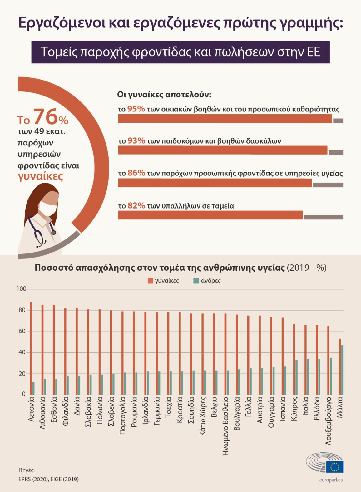 Infographic on precarious jobs in the EU