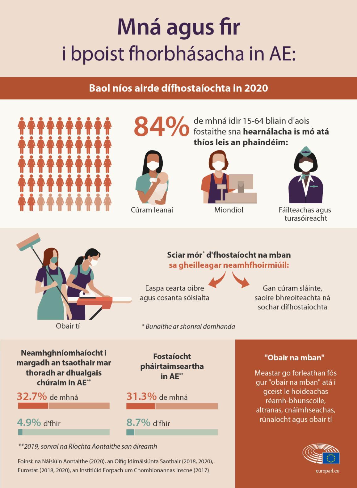 Infographic on precarious jobs in the EU