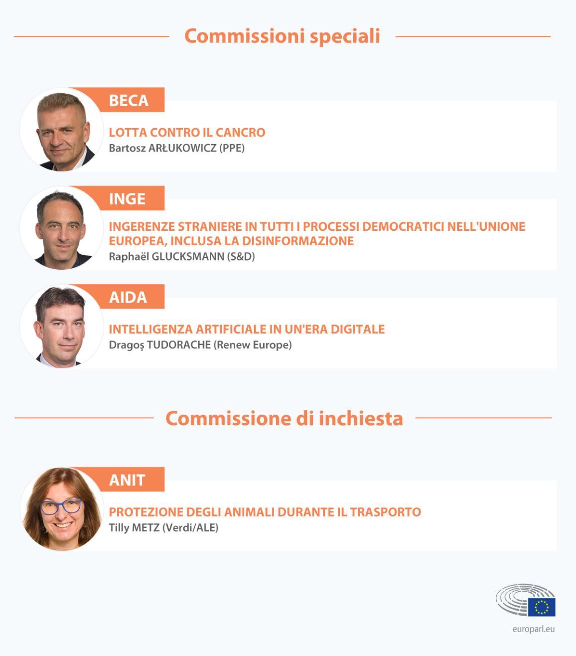 Chi sono i presidenti delle commissioni speciali e di inchiesta del Parlamento europeo.