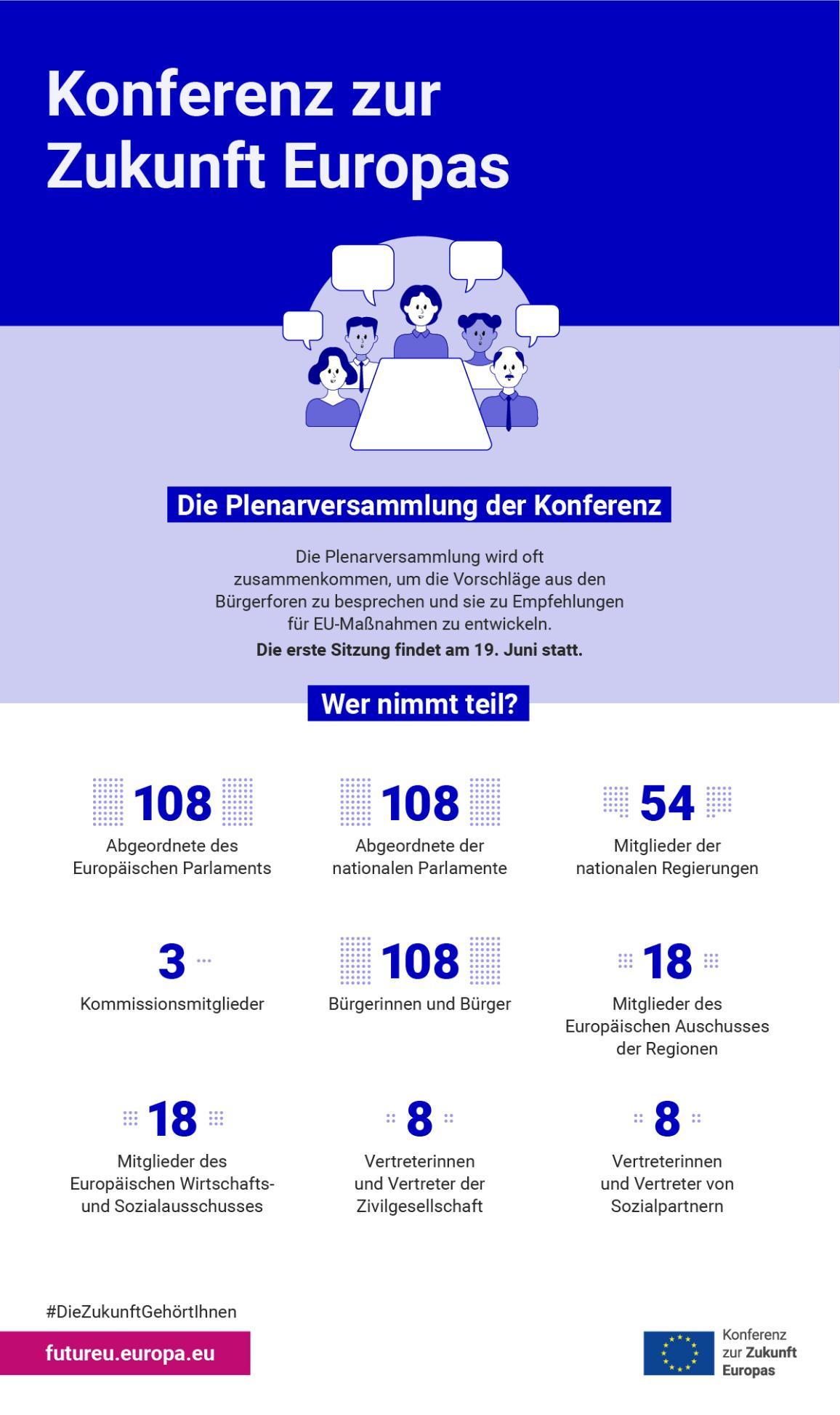 Infografik zur Plenarversammlung der Konferenz