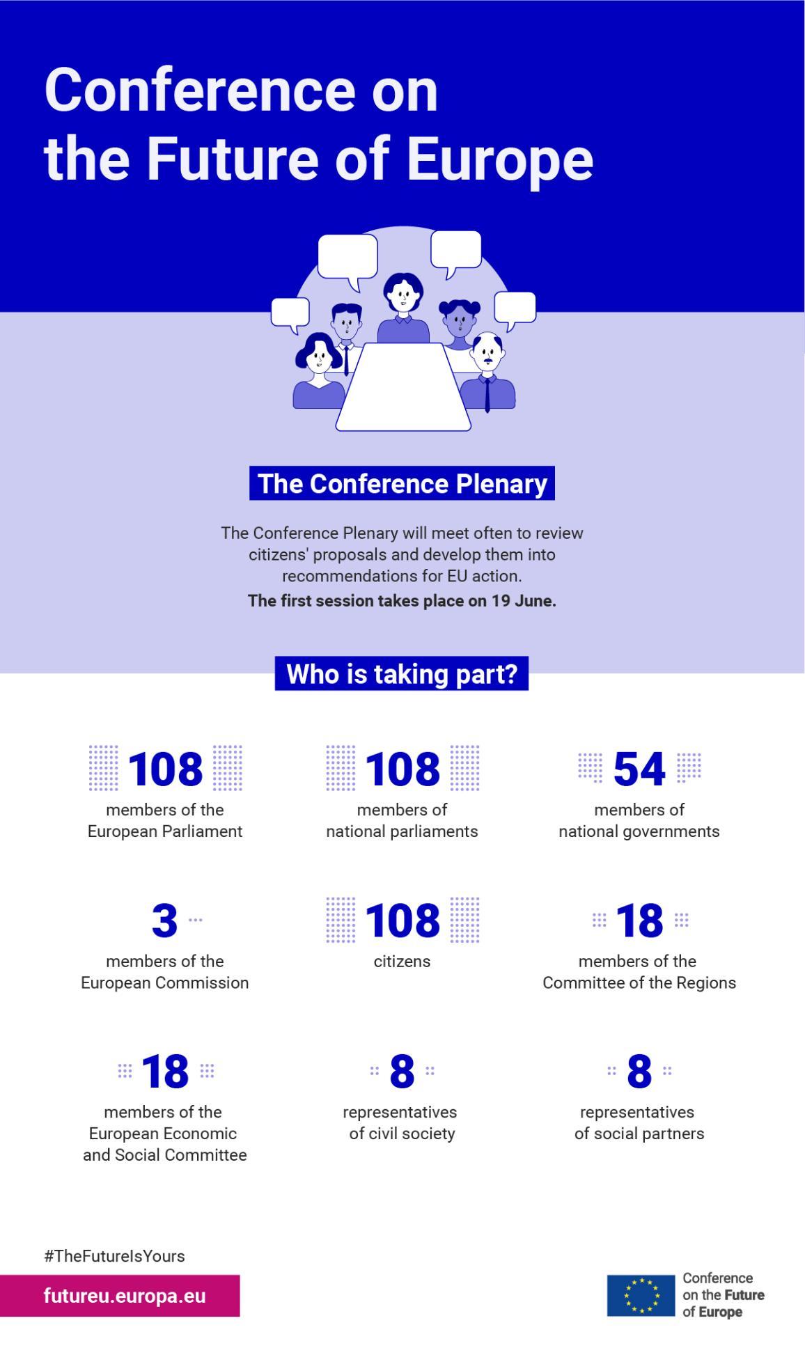Infografiese verduideliking van die konferensie-plenaire vergadering