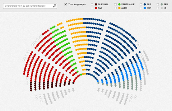 Interactive Hemicycle