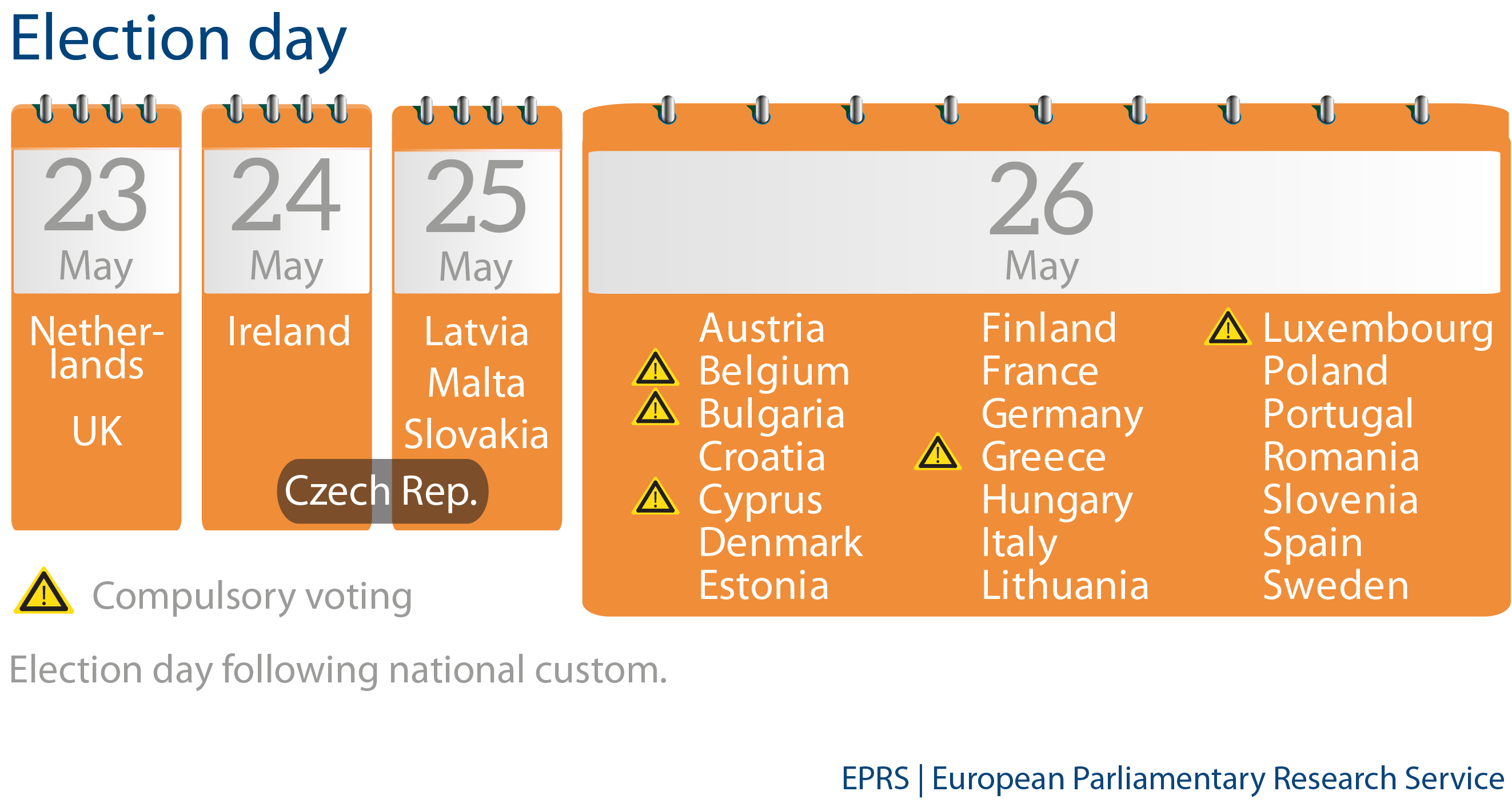 National rules European elections
