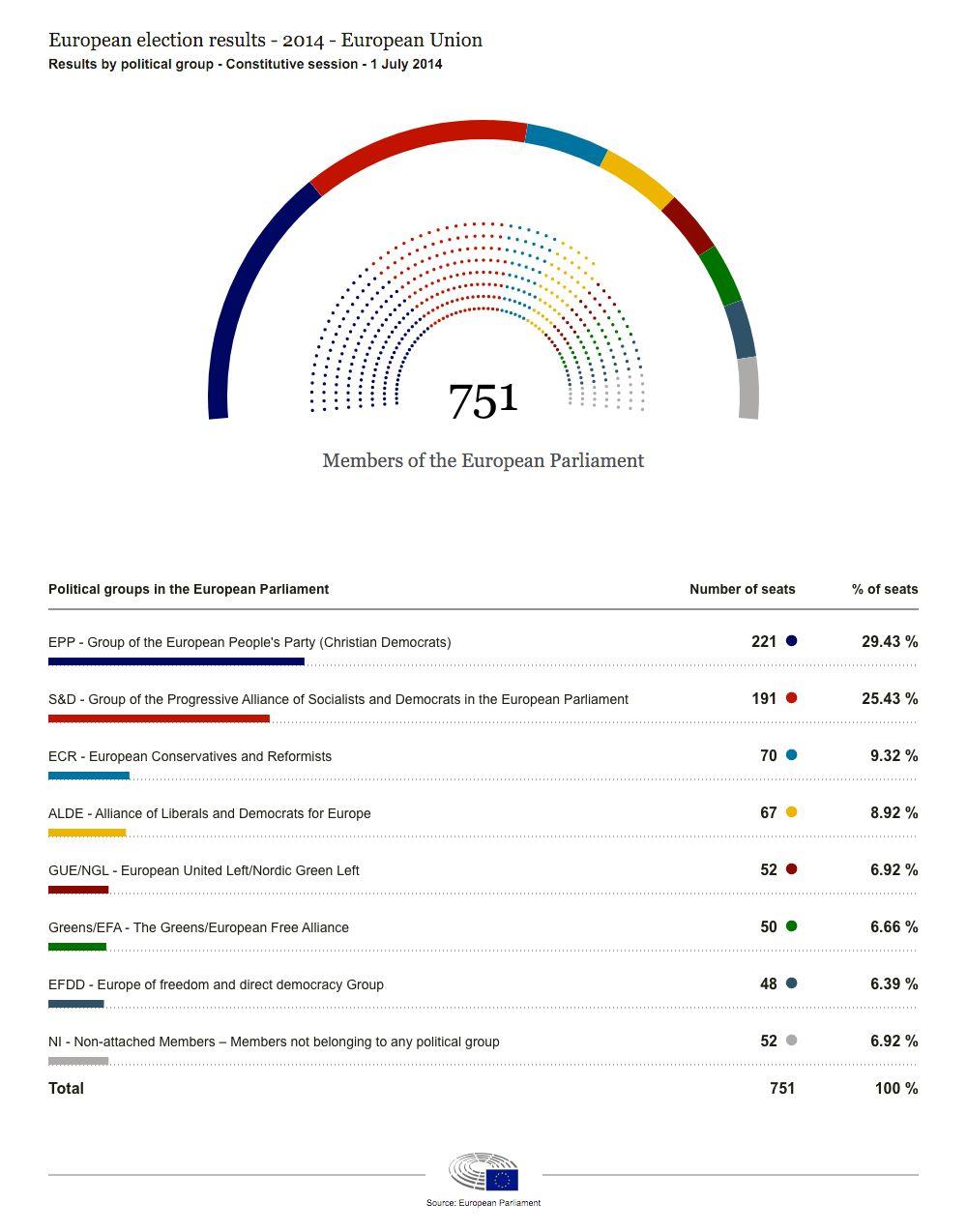 Eu election 2019